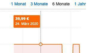 CORN TECHNOLOGY TWS BT V7 Headset in diversen Farben ab 11,17€ (statt 20€)