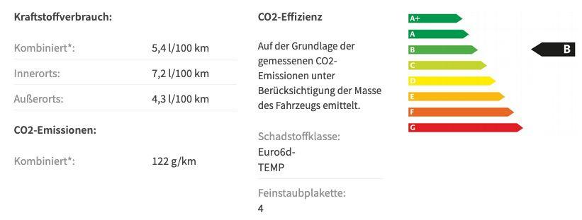 Private & Gewerbe: BMW 118i mit 140 PS inkl. 8 Fach Bereifung für 216€ mtl.   LF: 0,70