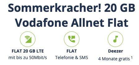 🔥 Vodafone Flat mit 20GB LTE inkl. VoLTE & WiFi Calling für 14,99€mtl. + 4 Monate Deezer gratis