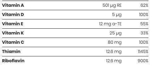 240er Pack Myvitamins Alpha Men Super Multi Vitamin Tabletten für 13,18€ (statt 24€)
