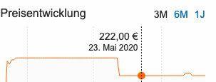 Philips HD 9652/90 Airfryer XXL Heißluftfritteuse für 186,55€ (statt 222€)