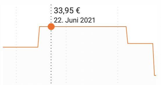 TEFAL Bratpfanne Resource mit einem Durchmesser von 28cm für 24,56€ (statt 34€)