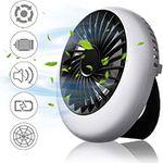 NASUM Mini USB-Ventilator mit Akku & 3 Geschwindigkeiten für 7,69€ (statt 11€)