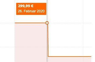 Wellensteyn Discovery Funktionsjacke mit Kapuze für 195,49€