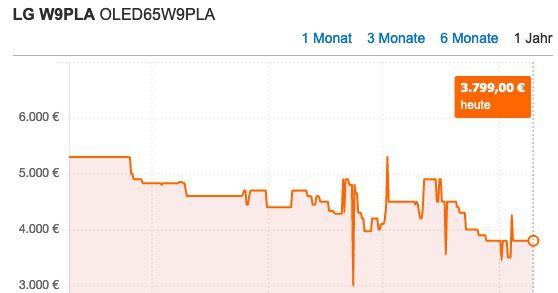 Bis 18:00 Uhr: LG Signature OLED65W9   65 Zoll UHD OLED Fernseher inkl. Soundbar für 2.663,30€ (statt 3.849€)