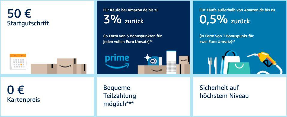 Amazon VISA Kreditkarte mit 50€ Startguthaben + bis zu 3% Cashback bei Amazon Einkäufen