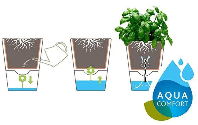 Emsa Kräutertopf mit Selbstbewässerung in Grün für 9,99€ (statt 16€)   oder 4 Stück für 35,96€