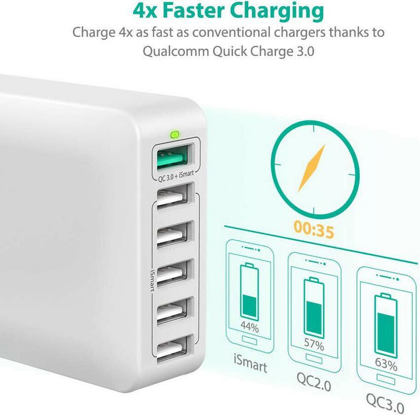 RAVPower RP PC029   6 Port 60W Ladegerät mit QC 3.0 für 22,99€ (statt 29€)