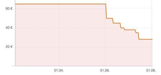 Kesser Turmventilator (14309) mit Fernbedienung + 90° Rotation für 26,80€ (statt 35€)