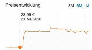 Batavia Maxxfire 8V Grillanzünder für 15,90€ (statt 24€)