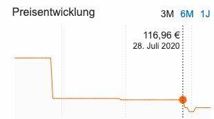 Tepro Kugelgrill Sacramento 53cm für 92,46€ (statt 117€)