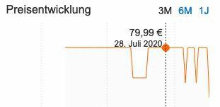 Anker Soundcore Flare 2 Bluetooth Lautsprecher mit IPX7 und 12 Stunden Akku für 59,99€ (statt 80€)
