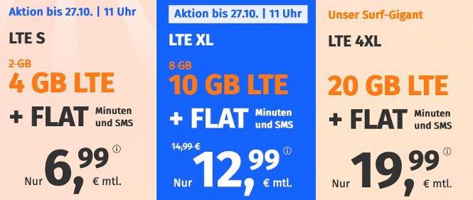 Bis morgen: PremiumSIM Allnet Flat im o2 Netz mit 10GB LTE für 12,99€   mtl. kündbar* + oder 20GB für 19,99€