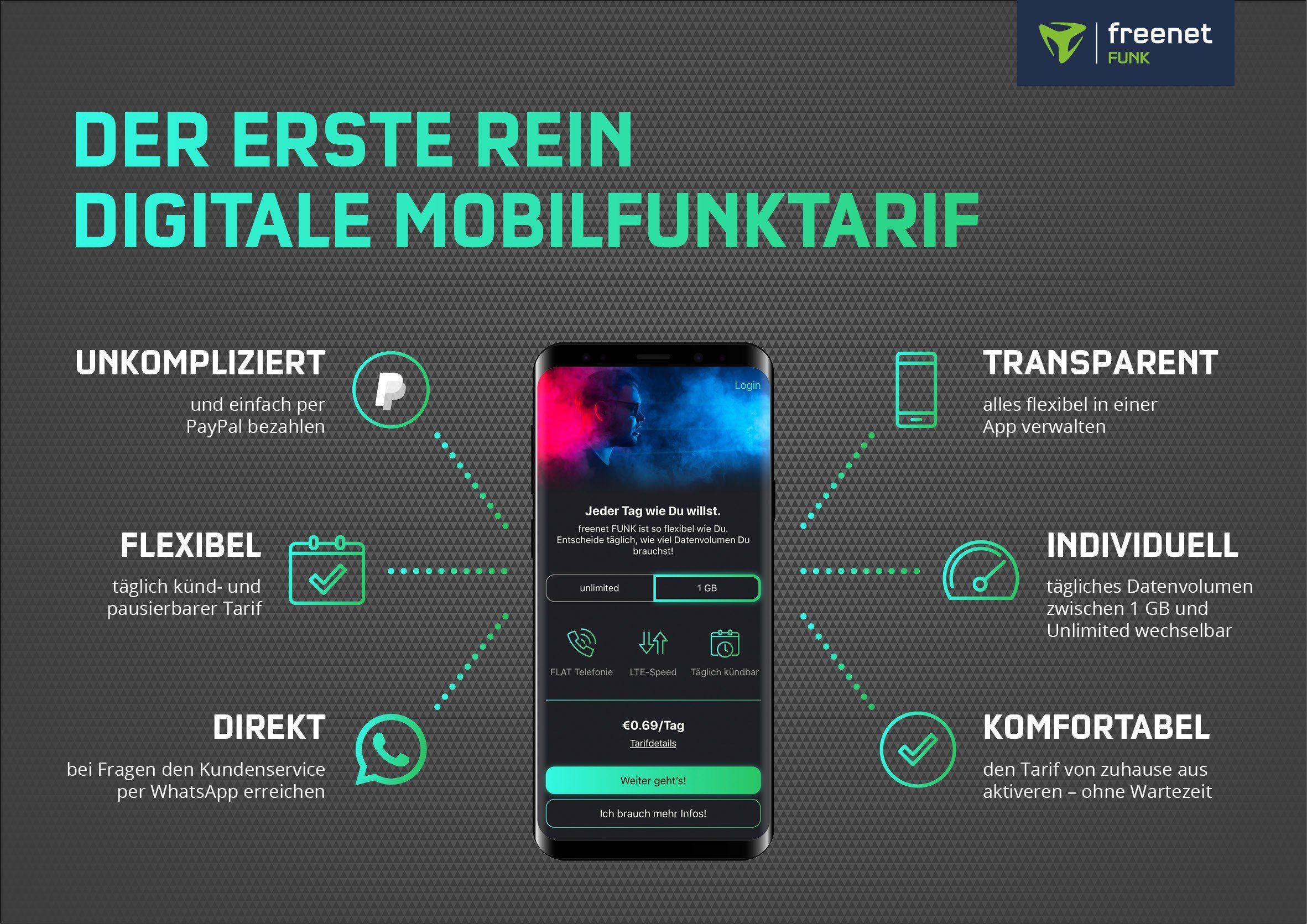 o2 Tarif von Freenet FUNK mit Tele /SMS Flat + 1GB/Tag für 0,69€/Tag oder unlimited LTE Max. 0,99€/Tag