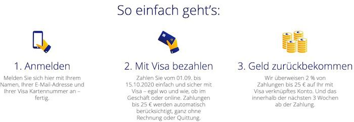 Visa: 2% Cashback für Kreditkarten Zahlungen bis 25€