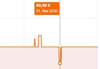 Lookids Farmhaus mit Gartenzaun für 78,99€