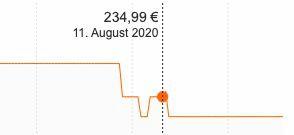 Dyson V6 Slim Origin Akku Handstaubsauger für 179€(statt 235€)