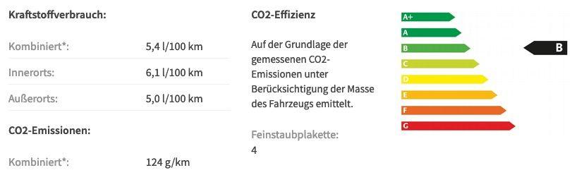 Privat: VW T Roc Sport 1,5 TSI mit 150PS in Indiumgrau Metallic für 199€ mtl.   LF 0,66
