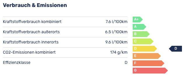 Seat Leon Sportstourer Cupra 4Drive DSG mit 310 PS für 219€ mtl. + Schlussrate   LF: 0.44
