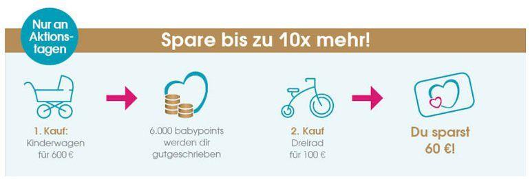 Nur heute: 10 fache Babypunkte beim Babymarkt + 9% Gutschein   z.B. Qeridoo KidGoo1 (2020) für 363,99€ (statt 429€) + 36€in Punkten