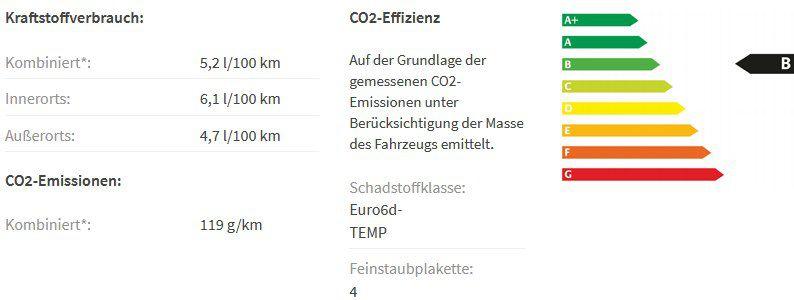 Kia Stonic Vision 1.0 T GDI mit 101 PS für 108,89€mtl.   LF: 0.63