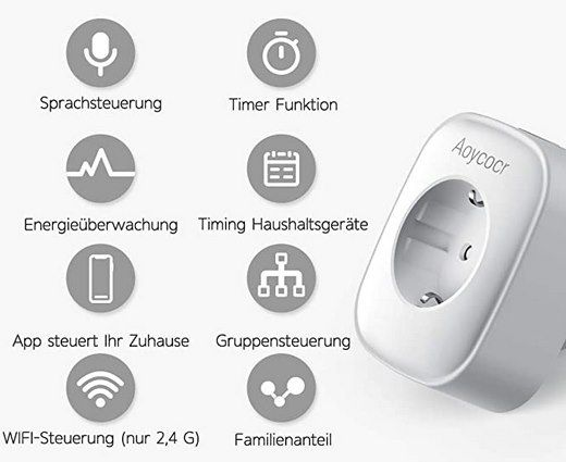 4er Pack: Aoycocr EU6S WLAN Steckdosen mit Sprachsteuerung & Stromverbrauchsmessung für 27,99€ (statt 40€)