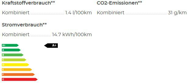 Privat: Mercedes CLA 250 e DCT Hybrid mit 218 PS für 239€ mtl.   LF: 0.60