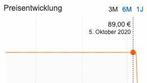Vorbei! Black & Decker BD 55/6 Kompressor mit max. 8 bar für 30,94€ (statt 89€)