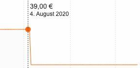 Tretorn Otto Canvas Damen Bootsschuhe für je 14,14€ + VSK (statt 39€)   Restgrößen bis 42