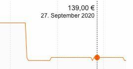 Dyson V6 Baby + Child Akkusauger für 119€ (statt 139€)