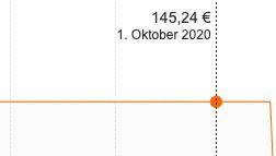 Vorbei! Visaton MB 208 H Lautsprecherbausatz für 18,95€(statt 151€)