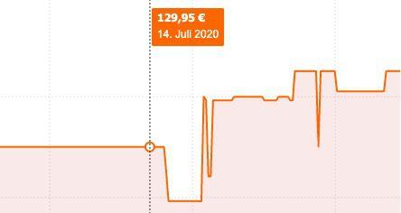 Philips Hue White and Color Ambiance 3x E27 inkl. Bridge für 86,79€ (statt 130€)