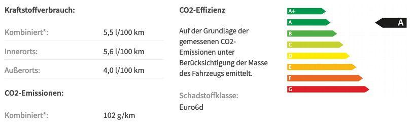 Gewerbe: Opel Astra Kombi 1.2 mit 110 PS und Tageszulassung für 69€ mtl. brutto   LF: 0,45