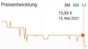 BKL1013   5m LED Streifen mit 150 LEDs & 4 Modi für 11,99€ (statt 16€)