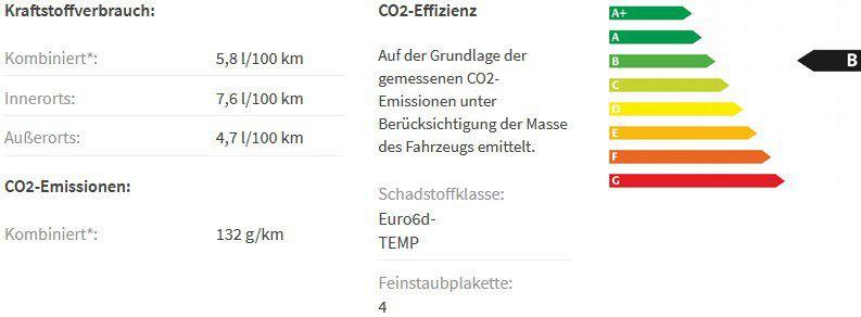 Gewerbe: AUDI A5 Sportback S line 35 TFSI mit 150PS inkl. Business Paket für 259€ netto mtl.   LF 0,72