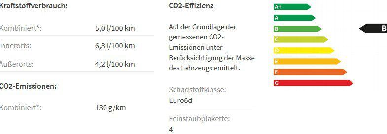 Gewerbe Kurzzeit Leasing: Renault Clio Experience SCe mit 75 PS für 68,97€ mtl. netto   LF: 0.46