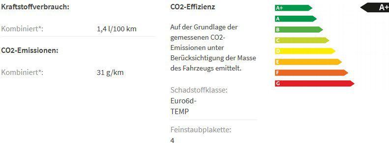 🔥 Gewerbe: Skoda Octavia Combi First Edition 1,4 TSI iV Plug in Hybrid mit Matrix LED für 89€ netto mtl.   LF 0,29