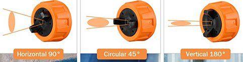 Meterk Farbsprühsystem mit elektrischer Farbspritzpistole für 33,99€ (statt 45€)