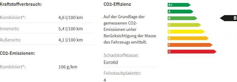 Gewerbe: Opel Crossland X 1.2 Edition mit 83PS in Chili Rot metallic für 87,82€   LF 0,61