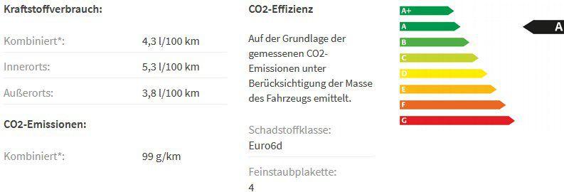 Privat: Opel Astra K Limousine 5türig mit 110PS in Quarz Grau inkl. Zulassung für 99€ mtl.   LF 0,62