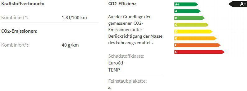 Mitsubishi Outlander Hybrid 2.4 mit 135 PS für 229€ mtl.   LF: 0.62