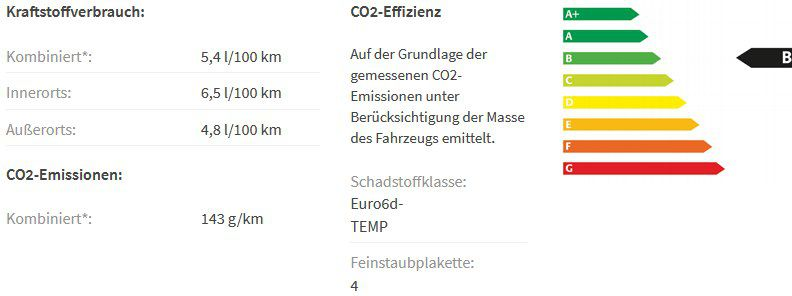 """Gewerbe: VW Tiguan Allspace Highline """"R Line"""" mit 200PS inkl. Vollkasko, Wartung & Verschleiß für 199€ mtl. netto   LF: 0,41"""