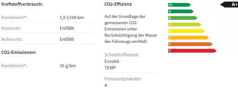 Gewerbe: Skoda Superb Combi Style 1,4 iV Plugin Hybrid mit 218PS für 189€ netto   LF: 0,52