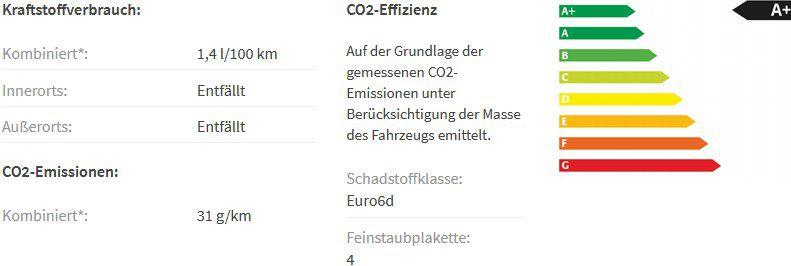 Gewerbe: Skoda Octavia Combi iV Hybrid mit 150PS und z.B. HeadUp Display für 143€ netto mtl.   LF 0,45