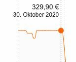 Xiaomi Mi 10T Lite 5G 128GB für 260,94€ (statt 297€)