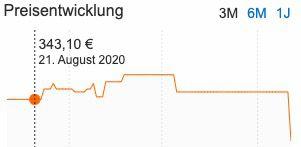 Vorbei! Hisense H50B7100   50 Zoll UHD Fernseher für nur 249€ (statt 343€)