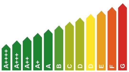 Energiekosten sparen: Neue Energielabels für Elektrogeräte kommen 2021