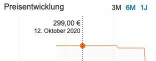 Ausverkauft! HP Notebook mit 15,6 Zoll (Celeron N, 8GB, 256GB SSD, Win10) ab 189,83€ (statt 299€)