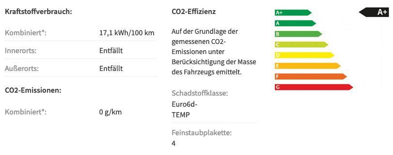 Privat & Gewerbe: Nissan Leaf ZE1 mit 150PS in Pearl White für 75€ mtl.   LF 0,34