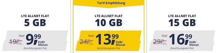 Vodafone Allnet Flat von freenetMobile z.B. 10GB LTE für 13,99€   monatliche Kündigung mit AG frei